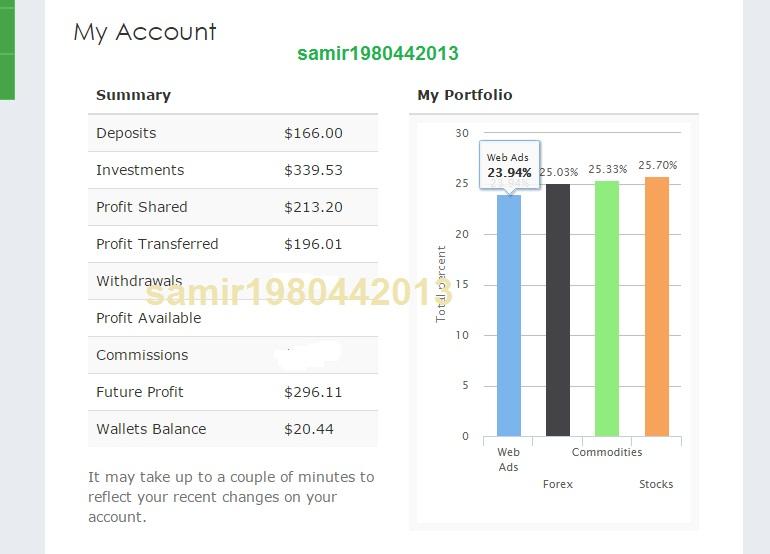 شهري أصدق وأقدم الشركات الإستثمارية 245568222.jpg
