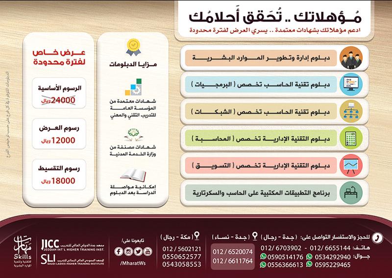 دورة ضريبة القيمة المضافة المدرب الدكتور/ جلال العبد