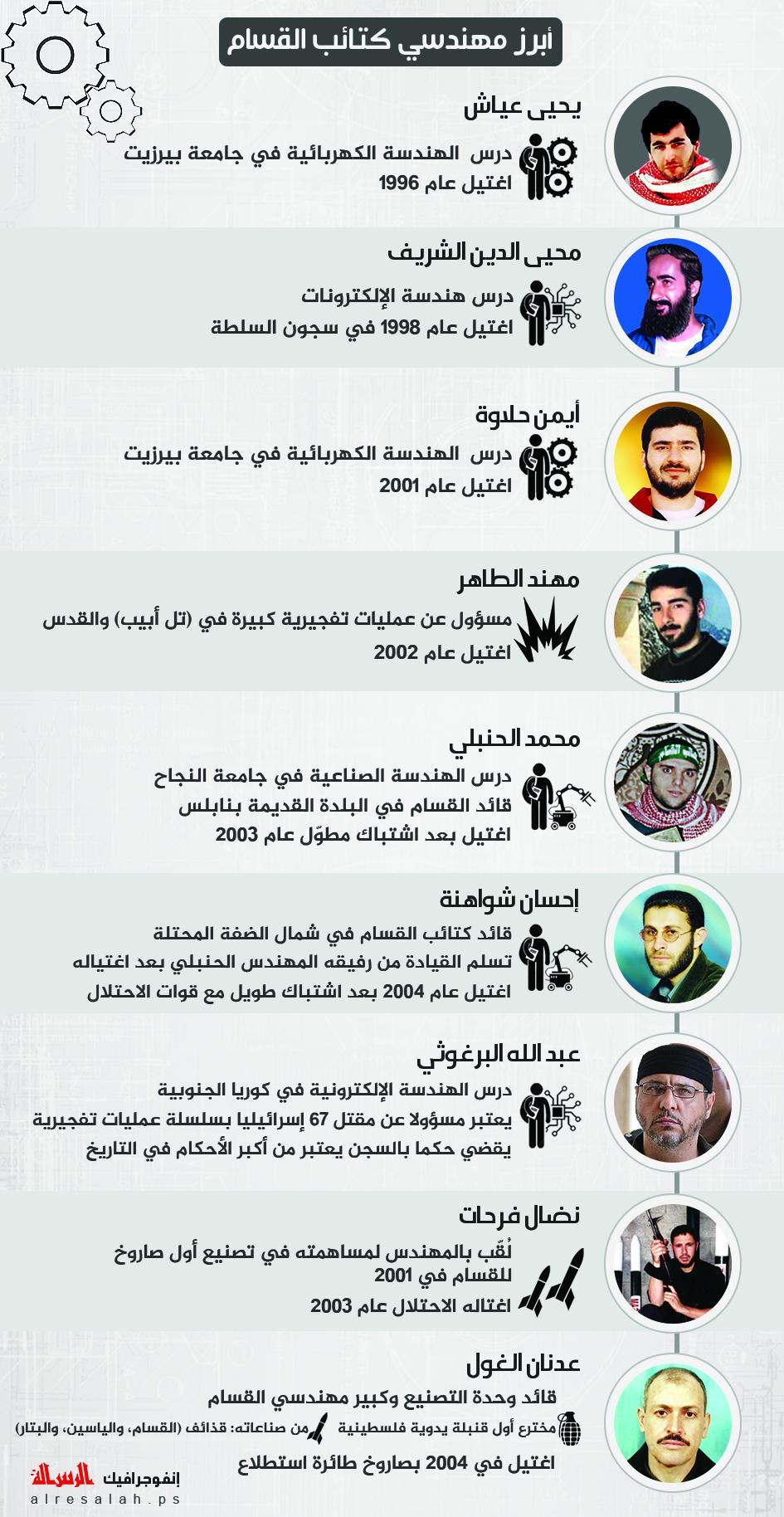 درع النجاح فيديو mp4 التحميل درع النجاح رجال التحميل صوت