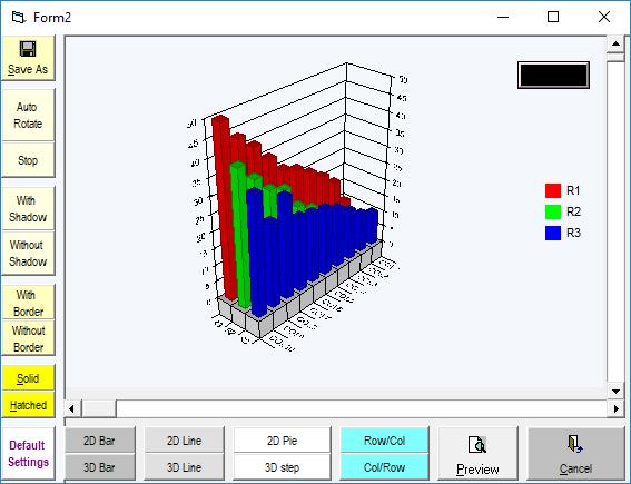مثال اكثر من رائع يوضح كيفية استخدام الرسوم البيانية بمشروعك  567648582