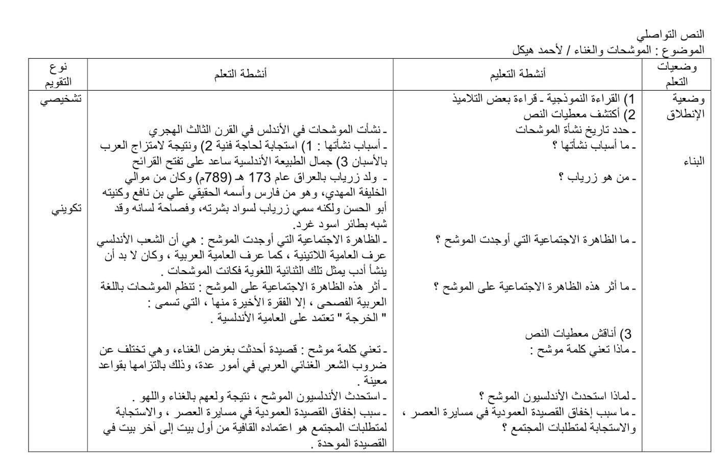 تحضير نص الموشحات والغناء 2 ثانوي علمي صفحة 153 من الكتاب المدرسي